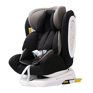 Star Ibaby Best Rear Facing Car Seats